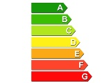 Energy Rating Scale